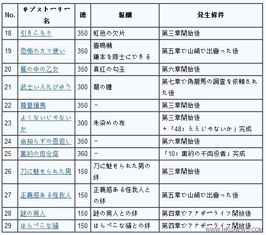 Yakuza-Isshin-say3