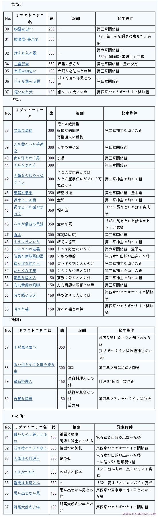 Yakuza-Isshin-say4