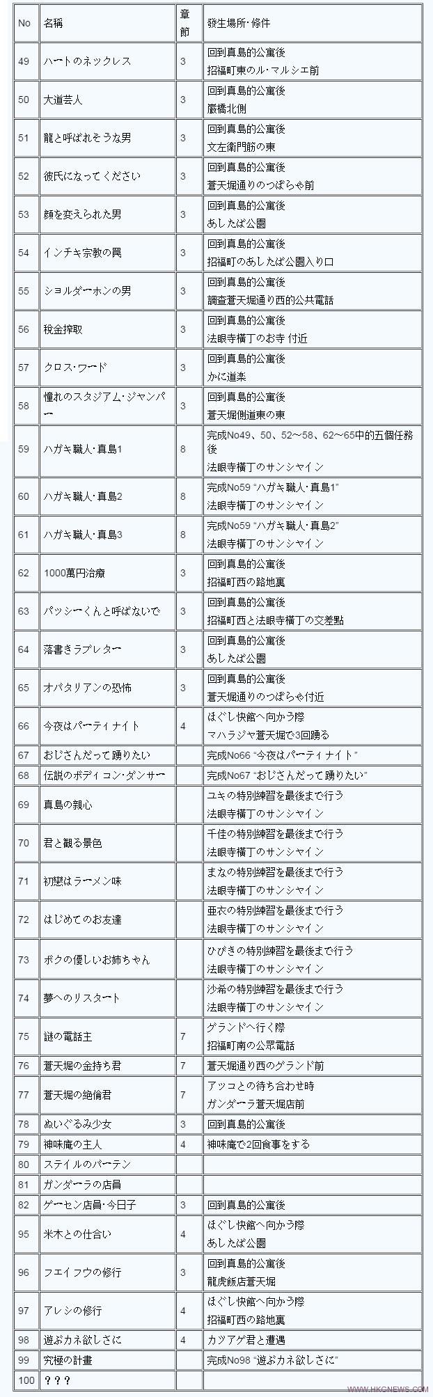 Yakuza-zero-02